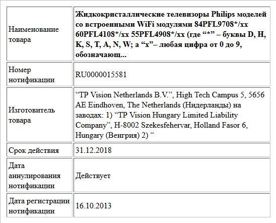 "Жидкокристаллические телевизоры Philips моделей со встроенными WiFi модулями 84PFL9708*/xx 60PFL4108*/xx 55PFL4908*/xx (где ""*"" – буквы D, H, K, S, T, А, N, W; а ""x""– любая цифра от 0 до 9, обозначающ..."