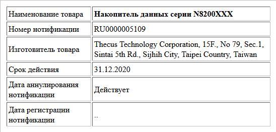 Накопитель данных серии N8200XXX