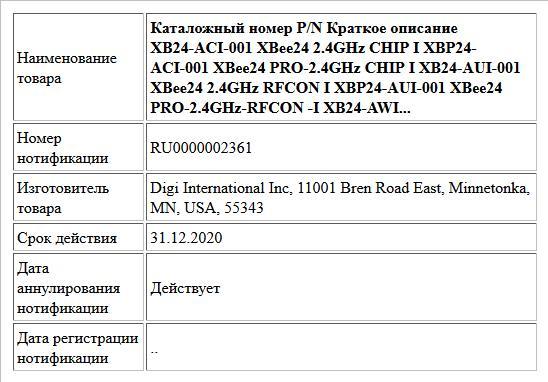 Каталожный номер P/N Краткое описание XB24-ACI-001 ХВее24 2.4GHz CHIP I XBP24-ACI-001 ХВее24 PRO-2.4GHz CHIP I XB24-AUI-001 ХВее24 2.4GHz RFCON I XBP24-AUI-001 ХВее24 PRO-2.4GHz-RFCON -I XB24-AWI...