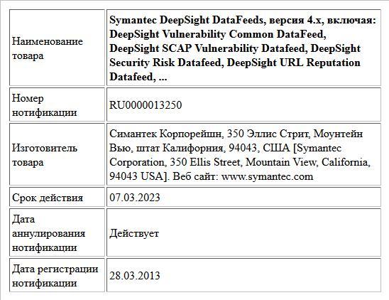 Symantec deepsight datafeeds нотификация ФСБ