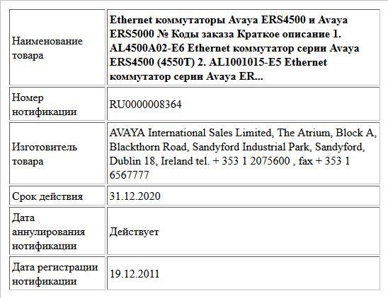 Ethernet коммутаторы Avaya ERS4500 и Avaya ERS5000 №  Коды заказа Краткое описание 1. AL4500A02-E6 Ethernet коммутатор серии Avaya ERS4500 (4550T) 2. AL1001015-E5 Ethernet коммутатор серии Avaya ER...