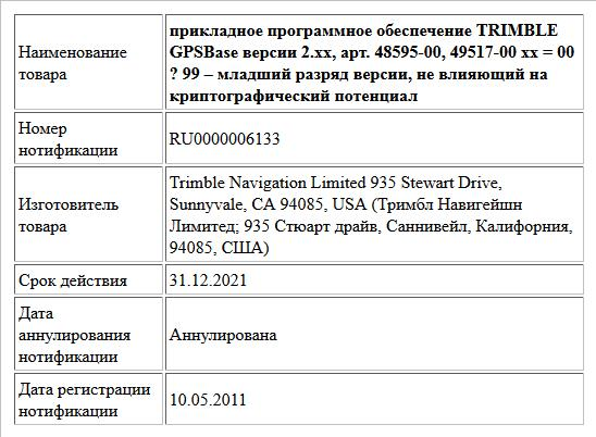 прикладное программное обеспечение  TRIMBLE GPSBase версии 2.xx,  арт. 48595-00, 49517-00  xx = 00 ? 99 – младший разряд версии, не влияющий на криптографический потенциал