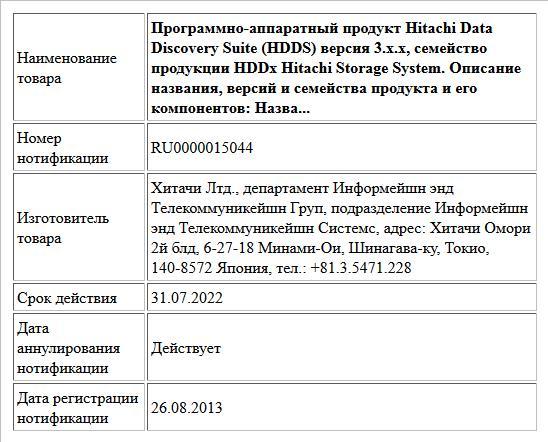 Программно-аппаратный продукт Hitachi Data Discovery Suite (HDDS) версия 3.х.x, семейство продукции HDDx Hitachi Storage System. Описание названия, версий и семейства продукта и его компонентов: Назва...