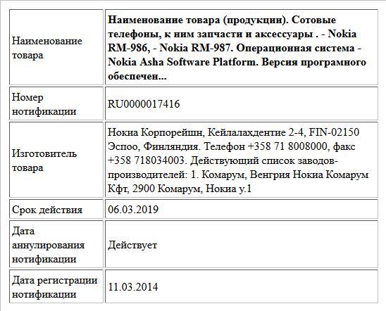 Наименование товара (продукции). Сотовые телефоны, к ним запчасти и аксессуары . - Nokia RM-986,  - Nokia RM-987. Операционная система - Nokia Asha Software Platform.  Версия програмного обеспечен...