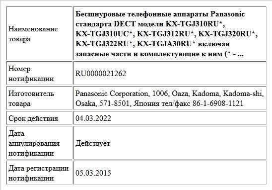 Бесшнуровые телефонные аппараты Panasonic стандарта DECT модели KX-TGJ310RU*, KX-TGJ310UC*, KX-TGJ312RU*,  KX-TGJ320RU*, KX-TGJ322RU*, KX-TGJА30RU* включая запасные части и комплектующие к ним  (* - ...
