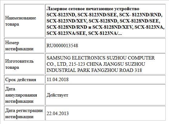 Лазерное сетевое печатающее устройство SCX-8123ND, SCX-8123ND/SEE, SCX- 8123ND/RND, SCX-8123ND/XEV, SCX-8128ND, SCX-8128ND/SEE, SCX-8128ND/RND и SCX-8128ND/XEV, SCX-8123NA, SCX-8123NA/SEE, SCX-8123NA/...