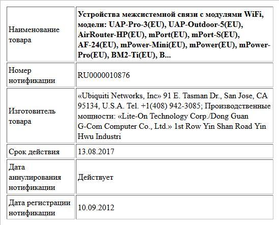 Устройства межсистемной связи с модулями WiFi, модели: UAP-Pro-3(EU), UAP-Outdoor-5(EU), AirRouter-HP(EU), mPort(EU), mPort-S(EU), AF-24(EU), mPower-Mini(EU), mPower(EU), mPower-Pro(EU), BM2-Ti(EU), B...