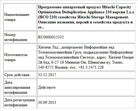 Программно-аппаратный продукт Hitachi Capacity Optimization Deduplication Appliance 210 версия 2.x.x (HCO 210) семейства Hitachi Storage Management. Описание названия, версий и семейства продукта и ег...