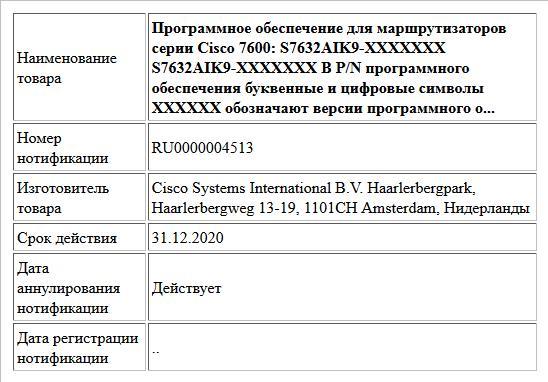 Программное обеспечение для маршрутизаторов серии Cisco 7600: S7632AIK9-XXXXXXX S7632AIK9-XXXXXXX В P/N программного обеспечения буквенные и цифровые символы XXXXXX обозначают версии программного о...