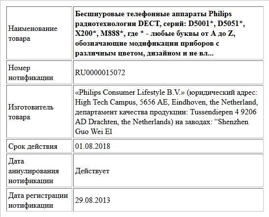 Бесшнуровые телефонные аппараты Philips радиотехнологии DECT, серий: D5001*, D5051*, X200*, M888*, где * - любые буквы от A до Z, обозначающие модификации приборов с различным цветом, дизайном и не вл...