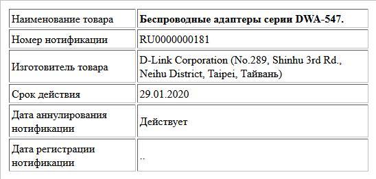 Беспроводные адаптеры серии DWA-547.