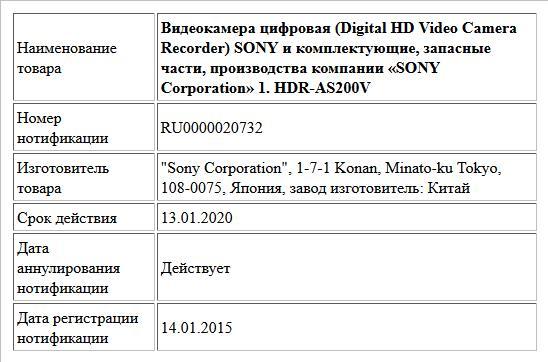 Видеокамера цифровая (Digital HD Video Camera  Recorder) SONY  и комплектующие, запасные части,  производства компании «SONY Corporation» 1. HDR-AS200V