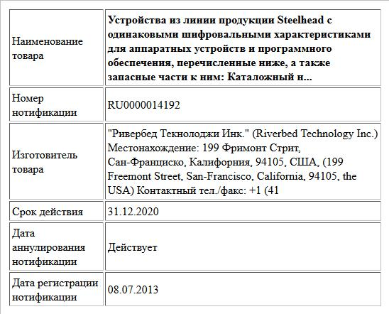 Устройства из линии продукции Steelhead с одинаковыми шифровальными характеристиками для аппаратных устройств и программного обеспечения, перечисленные ниже, а также запасные части к ним: Каталожный н...
