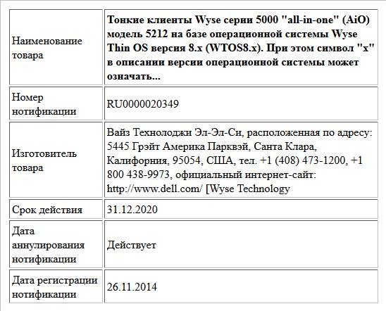 Тонкие клиенты Wyse серии 5000