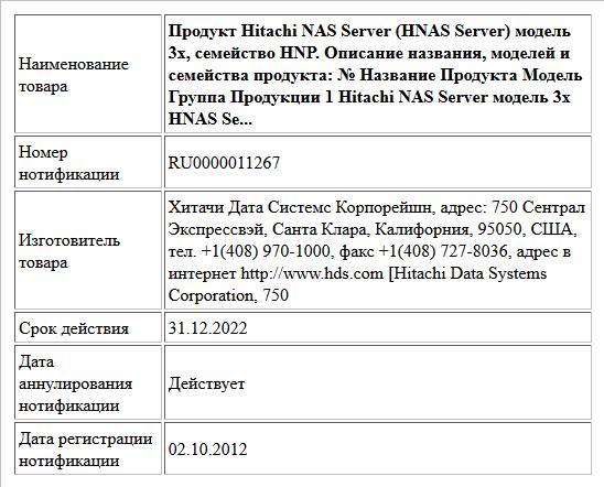 Продукт Hitachi NAS Server (HNAS Server) модель 3х, семейство HNP. Описание названия, моделей и семейства продукта: № Название Продукта Модель Группа Продукции 1 Hitachi NAS Server модель 3х HNAS Se...