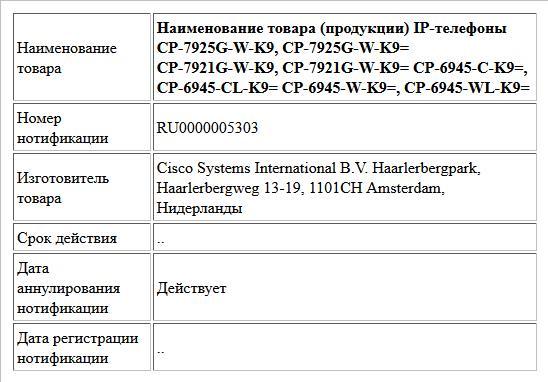 Наименование товара (продукции) IP-телефоны CP-7925G-W-K9, CP-7925G-W-K9= CP-7921G-W-K9, CP-7921G-W-K9= CP-6945-C-K9=, CP-6945-CL-K9= CP-6945-W-K9=, CP-6945-WL-K9=