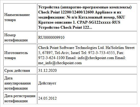 Устройства (аппаратно-программные комплексы) Check Point 12200/12400/12600 Appliance и их модификации:  № п/п Каталожный номер, SKU Краткое описание 1. CPAP-SG122xxxxx-RUS Устройство Check Point 122...