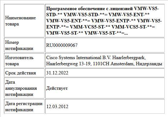 Программное обеспечение с лицензией VMW-VS5-STD-** VMW-VS5-STD-**= VMW-VS5-ENT-** VMW-VS5-ENT-**= VMW-VS5-ENTP-** VMW-VS5-ENTP-**= VMM-VCS5-ST-** VMM-VCS5-ST-**= VMW-VS5-ST-** VMW-VS5-ST-**=...