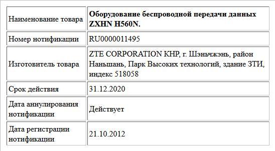Оборудование беспроводной передачи данных   ZXHN H560N.
