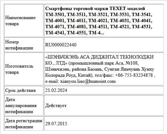 Смартфоны торговой марки TEXET моделей   TM-3501, TM-3511, TM-3521, TM-3531, TM-3541, TM-4001, TM-4011,   TM-4021, TM-4031, TM-4041, TM-4071, TM-4081, TM-4511, TM-4521, TM-4531, TM-4541, TM-4551, TM-4...