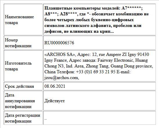 Планшетные компьютеры моделей: A7******; A8***; A28****,  где *- обозначает комбинацию не более четырех любых буквенно-цифровых символов латинского алфавита, пробелов или дефисов, не влияющих на крип...