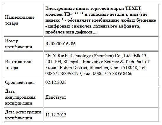 Электронные книги торговой марки ТЕХЕТ моделей TB-***** и запасные детали к ним (где индекс * -  обозначает комбинацию любых буквенно - цифровых символов латинского  алфавита, пробелов или дефисов,...