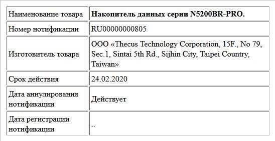 Накопитель данных серии N5200BR-PRO.
