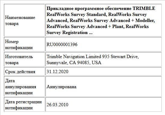 Прикладное программное обеспечение TRIMBLE RealWorks Survey Standard, RealWorks Survey Advanced, RealWorks Survey Advanced + Modeller, RealWorks Survey Advanced + Plant, RealWorks Survey Registration ...