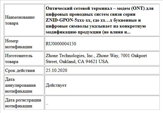 Оптический сетевой терминал – модем (ONT) для  цифровых проводных систем связи серии ZNID-GPON-5xxx-xx,  где xx…x буквенные и цифровые символы указывает на конкретную модификацию продукции (не влияя н...