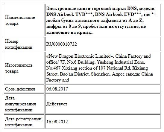 Электронные книги торговой марки DNS, модели DNS Airbook TVD***, DNS Airbook EVD***, где * - любая буква  латинского алфавита от A до Z, цифры от 0 до 9, пробел или их отсутствие, не влияющие на крипт...