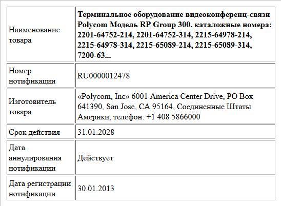 Терминальное оборудование видеоконференц-связи Polycom Модель RP Group 300. каталожные номера: 2201-64752-214, 2201-64752-314, 2215-64978-214, 2215-64978-314, 2215-65089-214, 2215-65089-314, 7200-63...