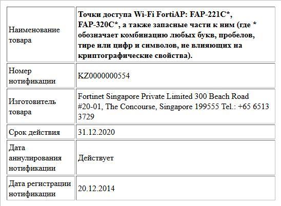 Точки доступа Wi-Fi FortiAP: FAP-221C*, FAP-320C*, а также запасные части к ним (где * обозначает комбинацию любых букв, пробелов, тире или цифр и символов, не влияющих на криптографические свойства).
