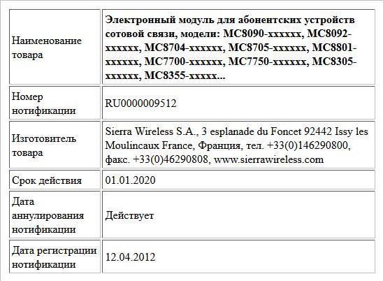 Электронный модуль для абонентских устройств сотовой связи, модели: MC8090-xxxxxx, MC8092-xxxxxx, MC8704-хххxxx, MC8705-хххxxx, MC8801-хххxxx, MC7700-хххxxx, MC7750-хххxxx, MC8305-хххxxx, MC8355-хххxx...