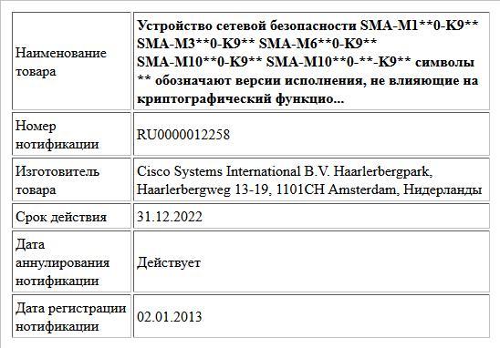 Устройство сетевой безопасности  SMA-M1**0-K9** SMA-M3**0-K9** SMA-M6**0-K9** SMA-M10**0-K9** SMA-M10**0-**-K9** символы ** обозначают версии исполнения, не влияющие на криптографический функцио...