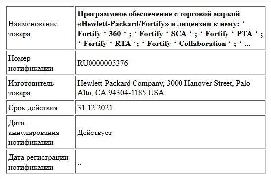 Программное обеспечение с торговой маркой «Hewlett-Packard/Fortify» и лицензии к нему: * Fortify * 360 * ; * Fortify * SCA * ; * Fortify * РТА * ; * Fortify * RTA *; * Fortify * Collaboration * ; * ...