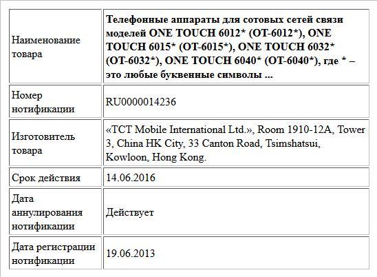 Телефонные аппараты для сотовых сетей связи моделей ONE TOUCH 6012* (OT-6012*), ONE TOUCH 6015* (OT-6015*), ONE TOUCH 6032* (OT-6032*), ONE TOUCH 6040* (OT-6040*), где * – это любые буквенные символы ...
