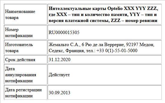 Интеллектуальные карты Optelio XXX YYY ZZZ, где XXX – тип и количество памяти, YYY – тип и версия платежной системы, ZZZ – номер ревизии