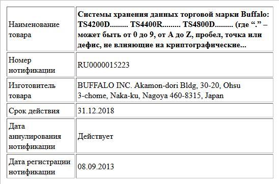"""Системы хранения данных торговой марки Buffalo: TS4200D......... TS4400R......... TS4800D......... (где """"."""" – может быть от 0 до 9, от A до Z, пробел, точка или дефис, не влияющие на криптографические..."""