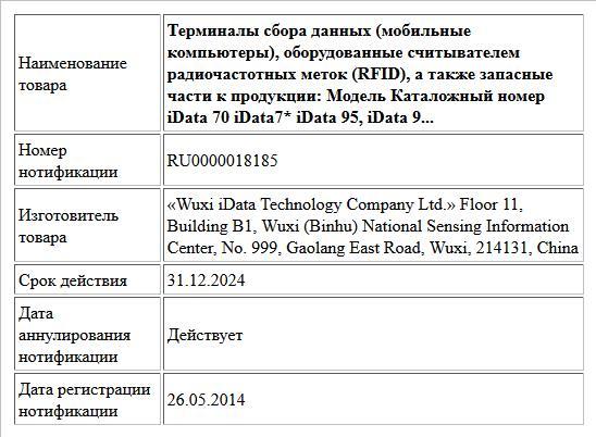Терминалы сбора данных (мобильные компьютеры), оборудованные считывателем радиочастотных меток (RFID), а также запасные части к продукции: Модель Каталожный номер iData 70 iData7* iData 95, iData 9...