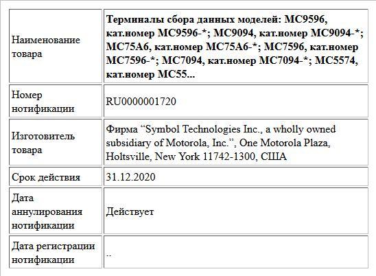 Терминалы сбора данных моделей: MC9596, кат.номер MC9596-*; MC9094, кат.номер MC9094-*; MC75A6, кат.номер MC75A6-*; MC7596, кат.номер MC7596-*; MC7094, кат.номер MC7094-*; MC5574, кат.номер MC55...