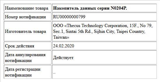 Накопитель данных серии N0204P.