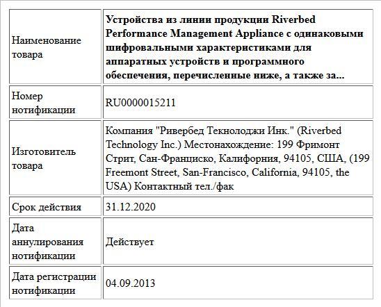 Устройства из линии продукции Riverbed Performance Management Appliance с одинаковыми шифровальными характеристиками для аппаратных устройств и программного обеспечения, перечисленные ниже, а также за...