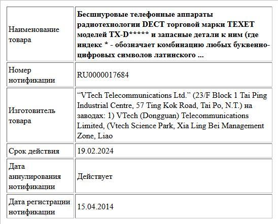 Бесшнуровые телефонные аппараты радиотехнологии DECT торговой марки TEXET моделей TX-D***** и запасные детали к ним  (где индекс * - обозначает комбинацию любых буквенно-цифровых символов латинского ...