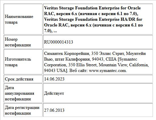 Veritas Storage Foundation Enterprise for Oracle RAC, версия 6.x (начиная с версии 6.1 по 7.0),  Veritas Storage Foundation Enterprise HA/DR for Oracle RAC, версия 6.x (начиная с версии 6.1 по 7.0), ...