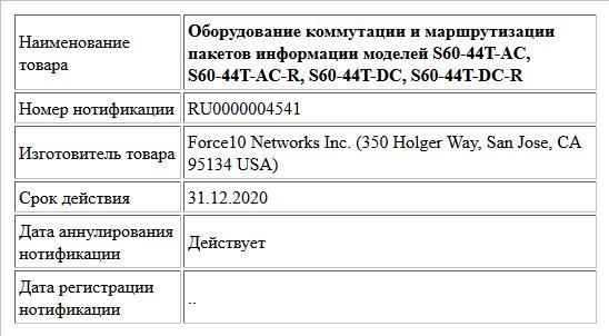 Оборудование коммутации и маршрутизации пакетов информации моделей S60-44T-AC, S60-44T-AC-R, S60-44T-DC, S60-44T-DC-R
