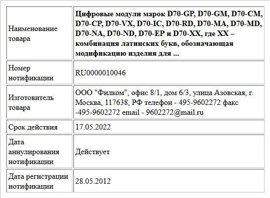 Цифровые модули марок D70-GP, D70-GM, D70-CM, D70-CP, D70-VX, D70-IC, D70-RD, D70-MA, D70-MD, D70-NA, D70-ND, D70-EP и D70-XX, где XX – комбинация латинских букв, обозначающая модификацию изделия для ...