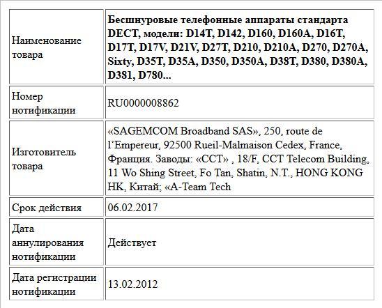 Бесшнуровые телефонные аппараты стандарта DECT, модели:  D14T, D142, D160,  D160A, D16T, D17T, D17V, D21V, D27T, D210, D210A, D270, D270A, Sixty, D35T, D35A, D350, D350A, D38T, D380, D380A, D381, D780...