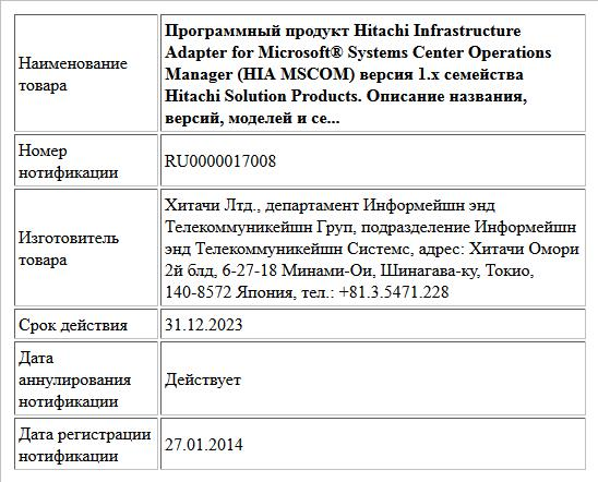 Программный продукт Hitachi Infrastructure Adapter for Microsoft® Systems Center Operations Manager (HIA MSCOM) версия 1.х семейства Hitachi Solution Products. Описание названия, версий, моделей и се...