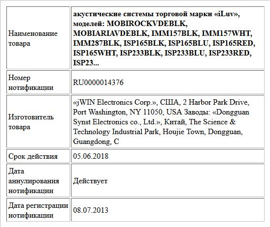 акустические системы торговой марки «iLuv», моделей: MOBIROCKVDEBLK, MOBIARIAVDEBLK, IMM157BLK, IMM157WHT, IMM287BLK, ISP165BLK, ISP165BLU, ISP165RED, ISP165WHT, ISP233BLK, ISP233BLU, ISP233RED, ISP23...