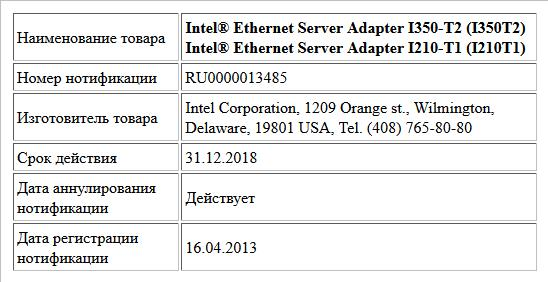 Intel® Ethernet Server Adapter I350-T2 (I350T2) Intel® Ethernet Server Adapter I210-T1 (I210T1)